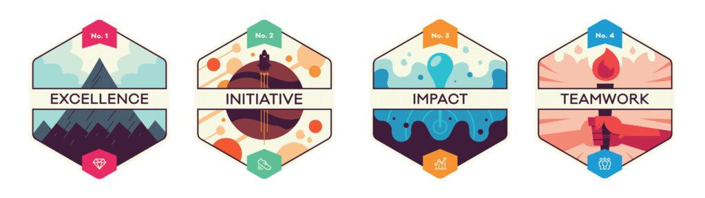 Wonder Web Development - Excellence, Initiative, Impact, Teamwork